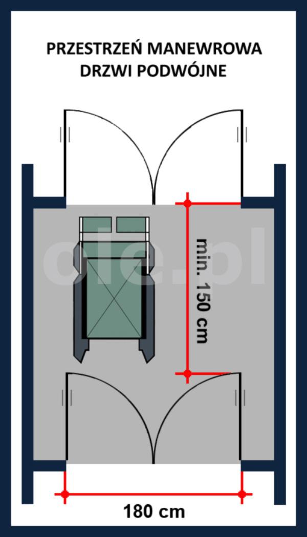 Przestrzeń manewrowa przy drzwiach podwójnych - łazienka dla niepełnosprawnych
