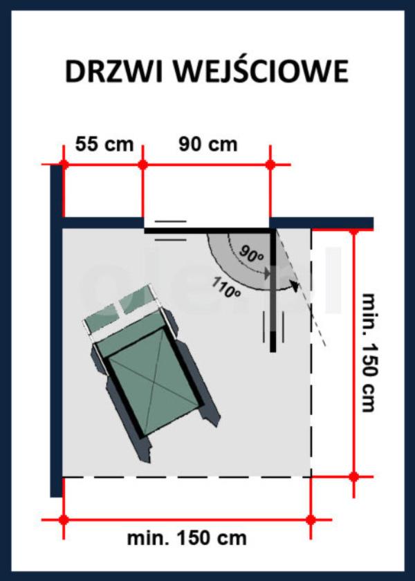 Drzwi wejściowe do łazienki dla niepełnosprawnych