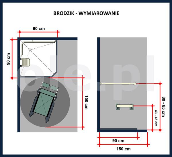 Brodzik prysznicowy - wymiarowanie w łazience dla niepełnosprawnych