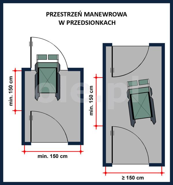Przestrzeń manewrowa w przedsionku - łazienka dla niepełnosprawnych