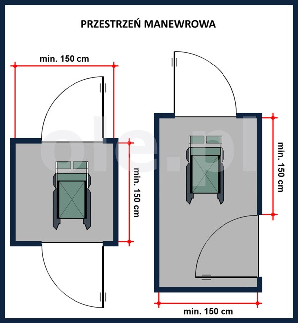 Przestrzeń manewrowa - łazienka dla niepełnosprawnyc