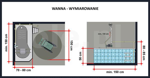 Wanna - wymiarowanie w łazience dla niepełnosprawnych