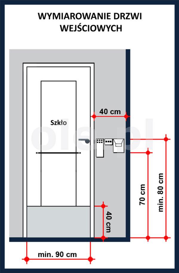 Wymiarowanie drzwi wejściowych do łazienki dla niepełnosprawnych