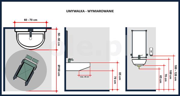 Umywalka - wymiarowanie w łazience dla niepełnosprawnych