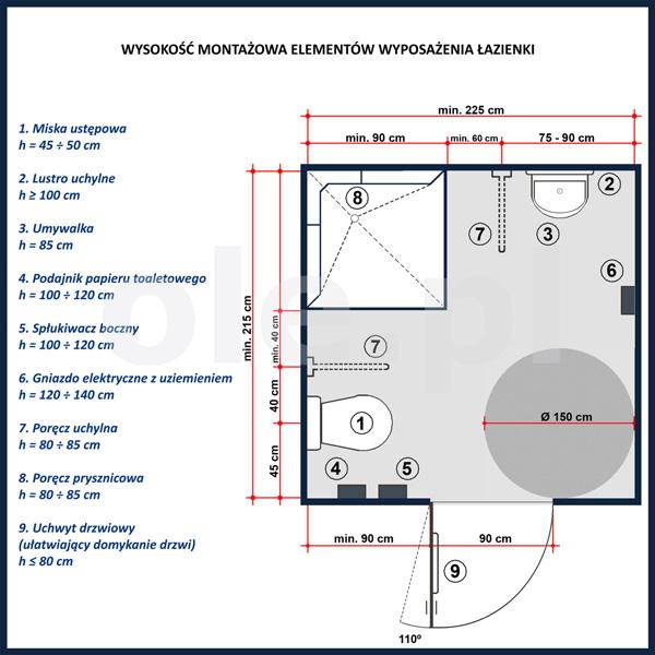 Wysokość montażowa elementów wyposażenia w łazience dla niepełnosprawnych